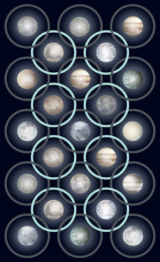 Planetas Blue Mint 200×300